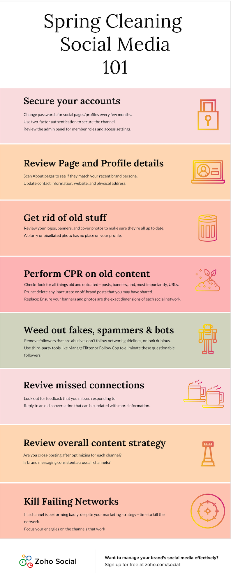 List outlines key points of review for your digital presence