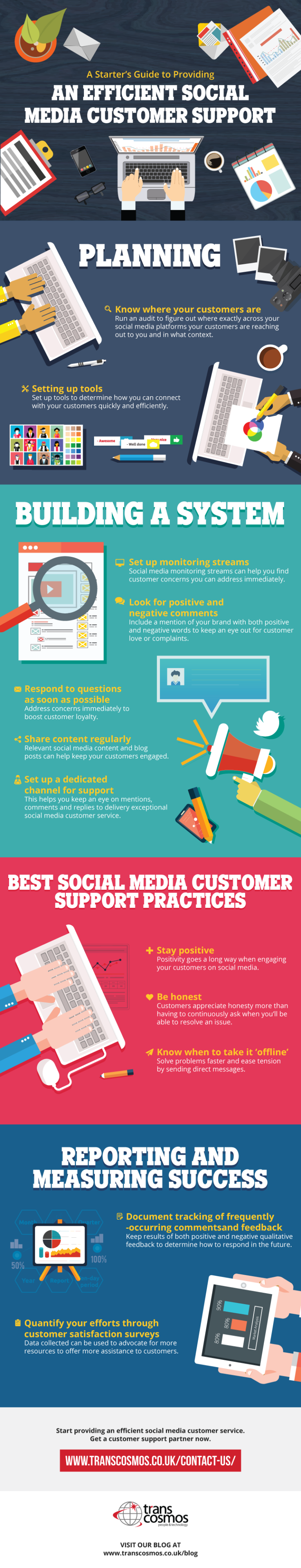 Infographic outlines essential social customer care best practices