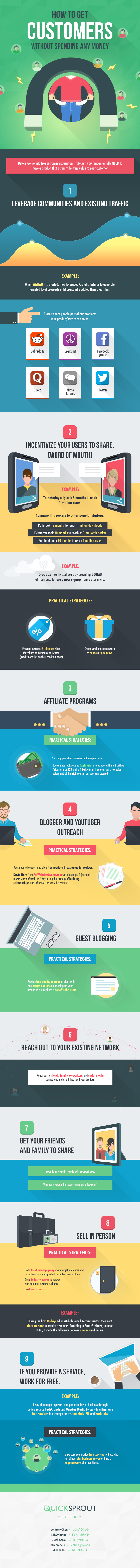 Infographic outlines tips to help generate more leads