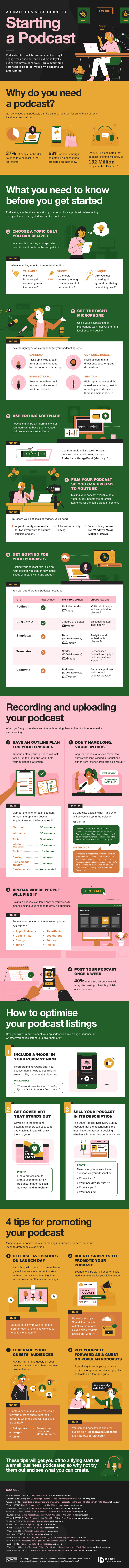 Podcasting infographic