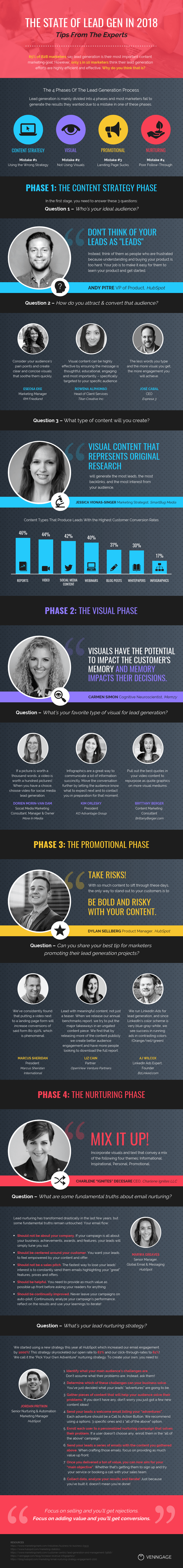 Infographic highlights expert lead gen tips