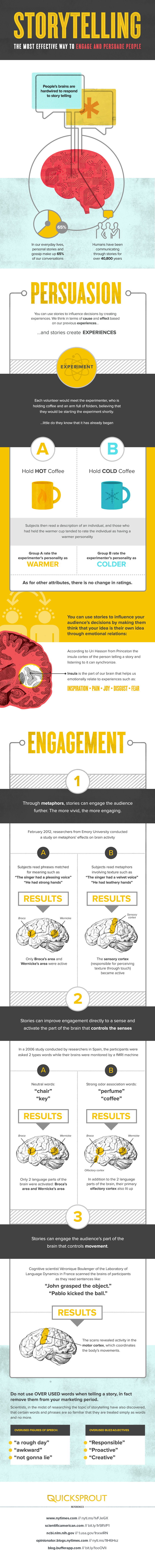 Infographic lists tips and insights into effective brand storytelling