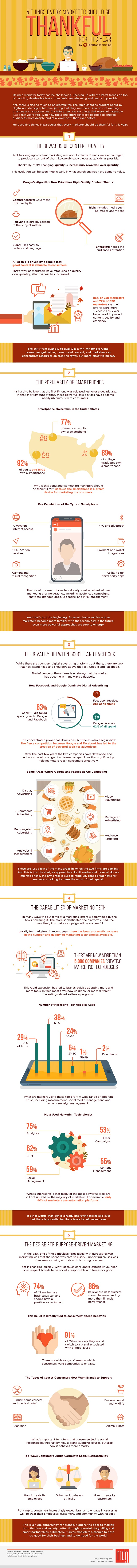 5 Things Every Marketer Should Be Thankful for This Year [Infographic] | Social Media Today