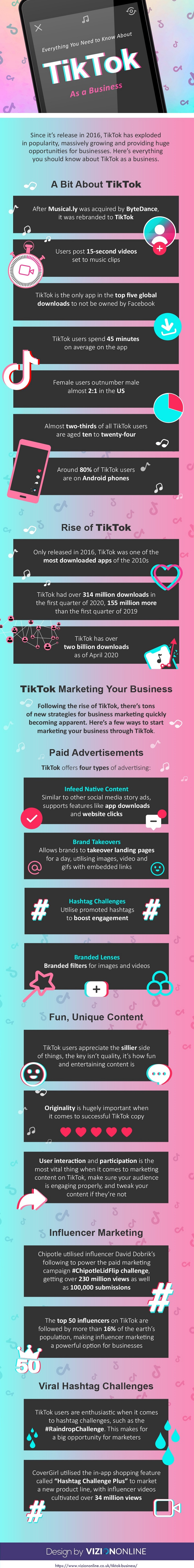 TikTok infographic