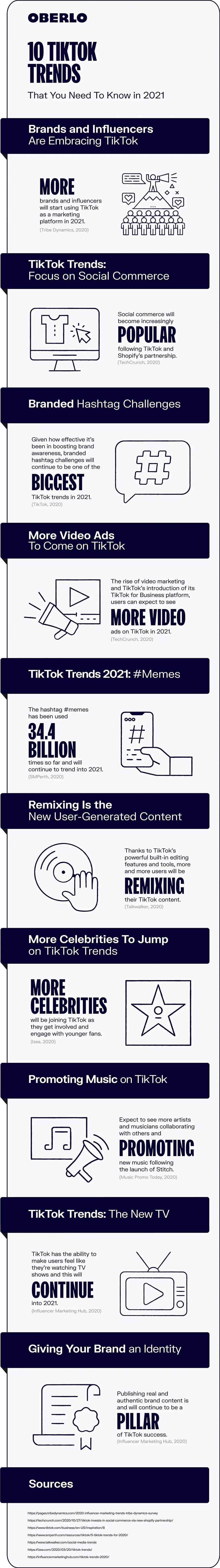 TikTok Trends infographic