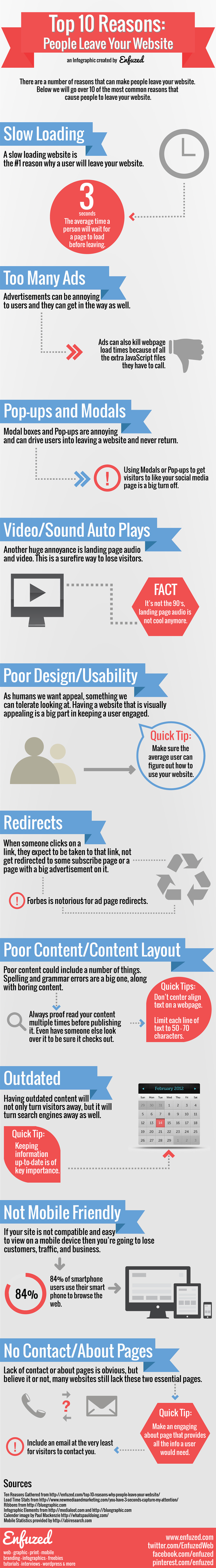 Infographic looks at the top reasons why people leave websites