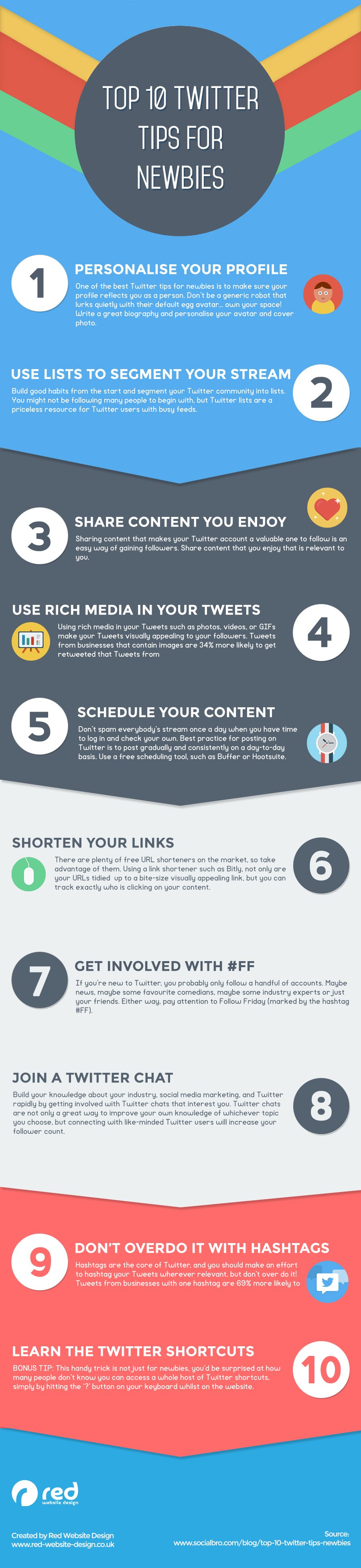 A Beginners Guide to Twitter: 10 Tips for Success [Infographic] | Social Media Today