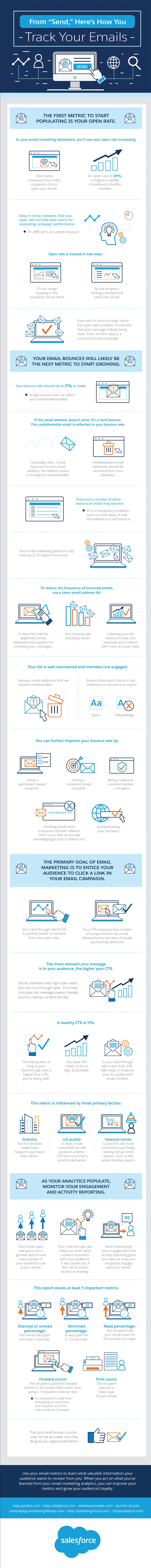 Email tracking tips