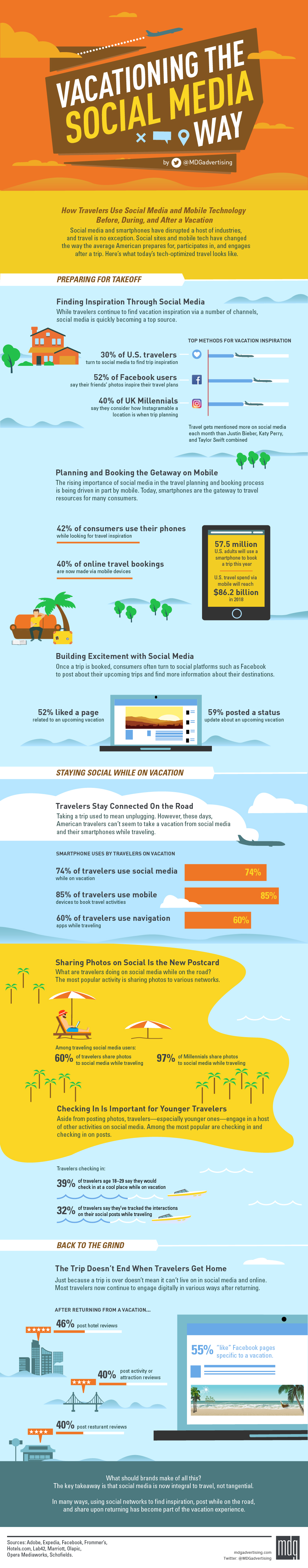 Vacationing the Social Media Way [Infographic] | Social Media Today