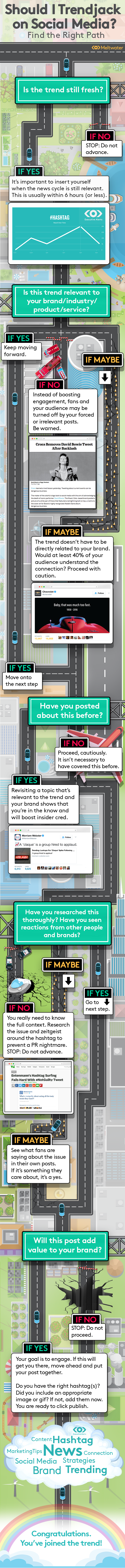 Should I Trendjack on Social Media? [Infographic] | Social Media Today