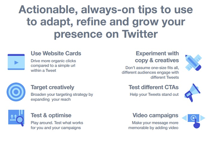 Twitter planning guide