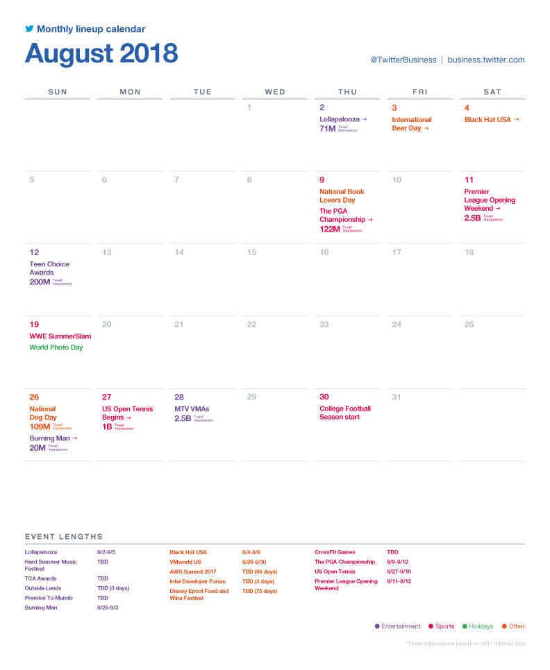 Major events on Twitter in August 2018 [Calendar]