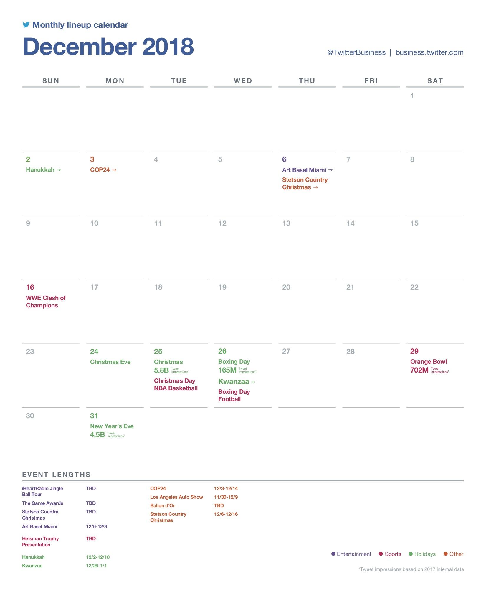 Twitter major events listing - December 2018