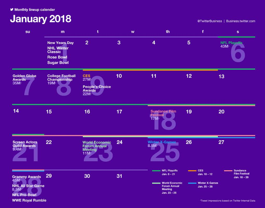 Twitter Releases Major Events Calendar for January to Help with Strategic Planning | Social Media Today
