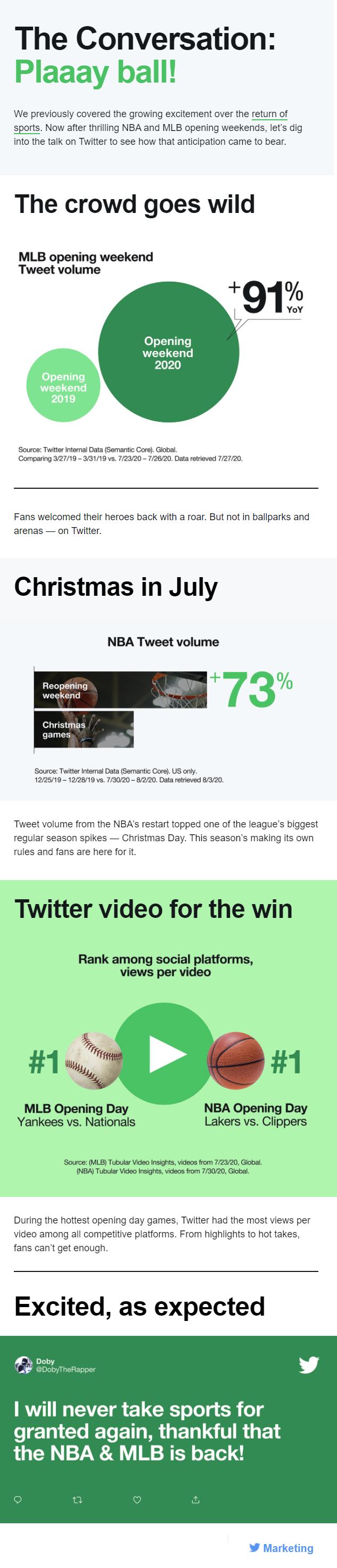 Twitter sports insights