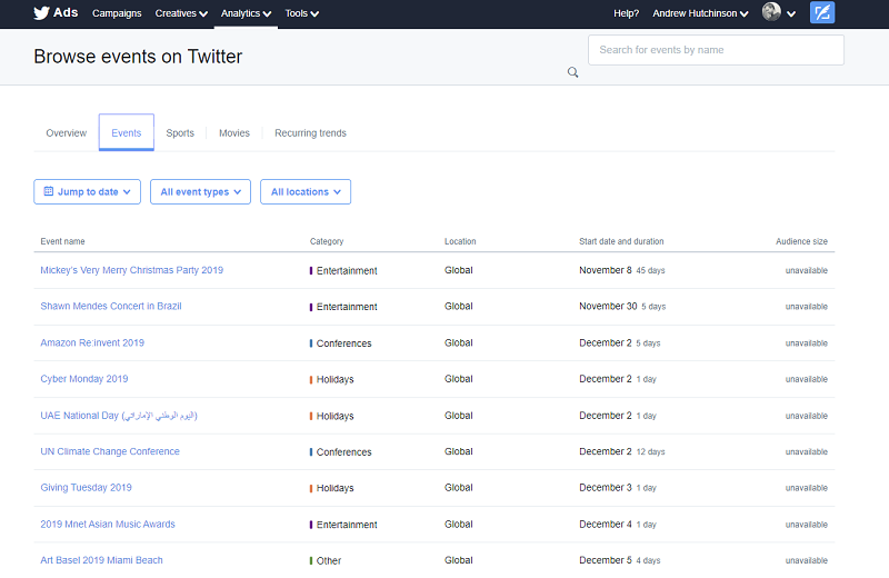 Twitter events insights