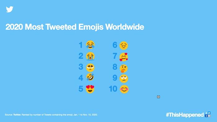 Twitter Trends emoji