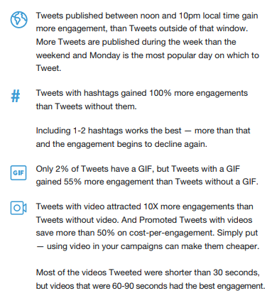 Tips on how to improve Tweet performance