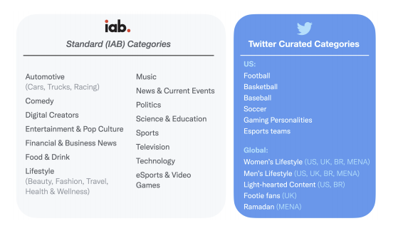 Twitter Amplify curated categories