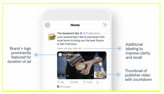 Twitter Amplify ads