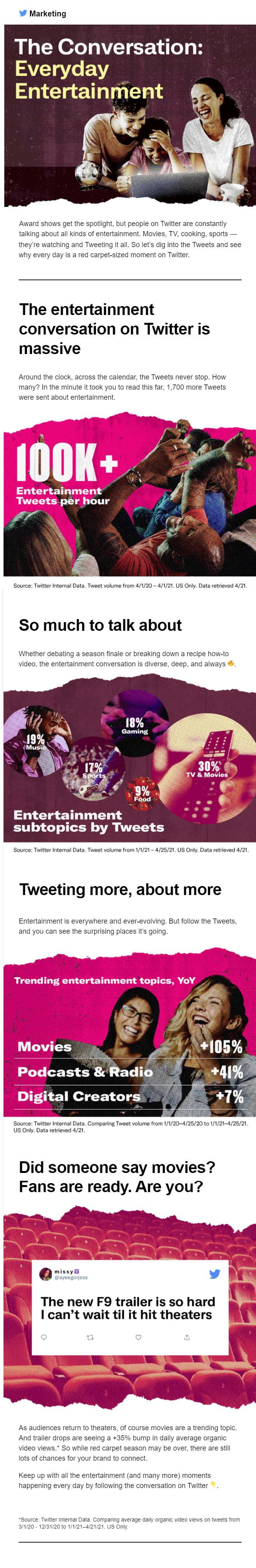 Twitter entertainment trends