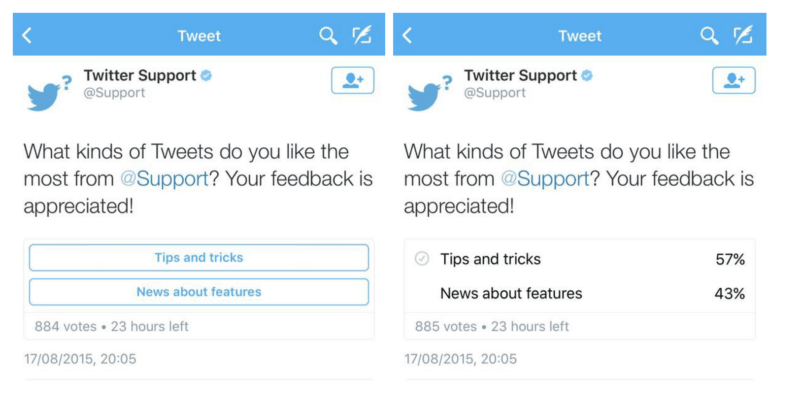 6 Ways to Boost Your Brand Presence on Twitter
