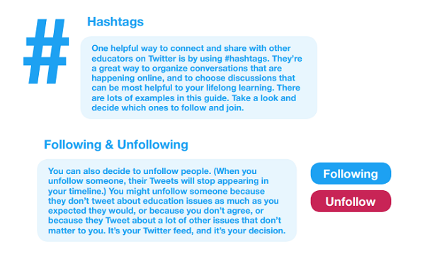 Twitter UNESCO guide