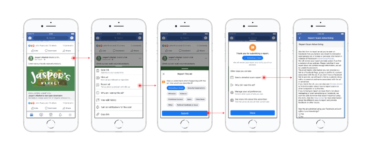 Facebook UK ad reporting flow