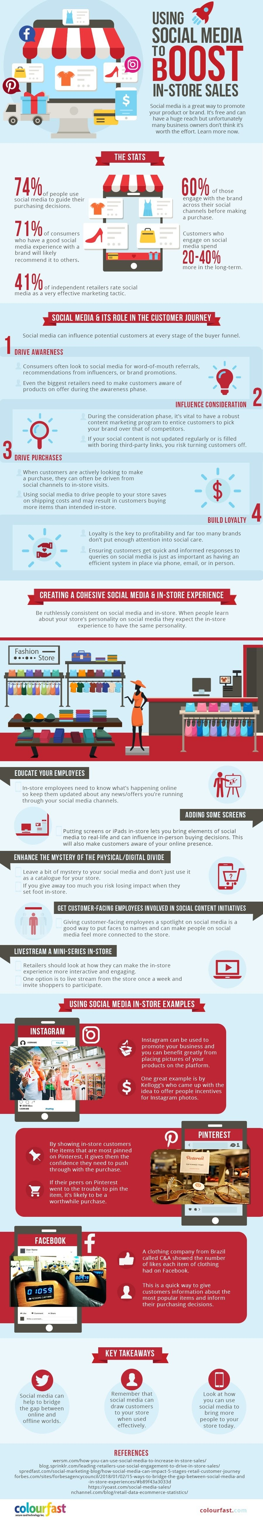 How to Leverage Social Media to Boost In-Store Sales [Infographic]