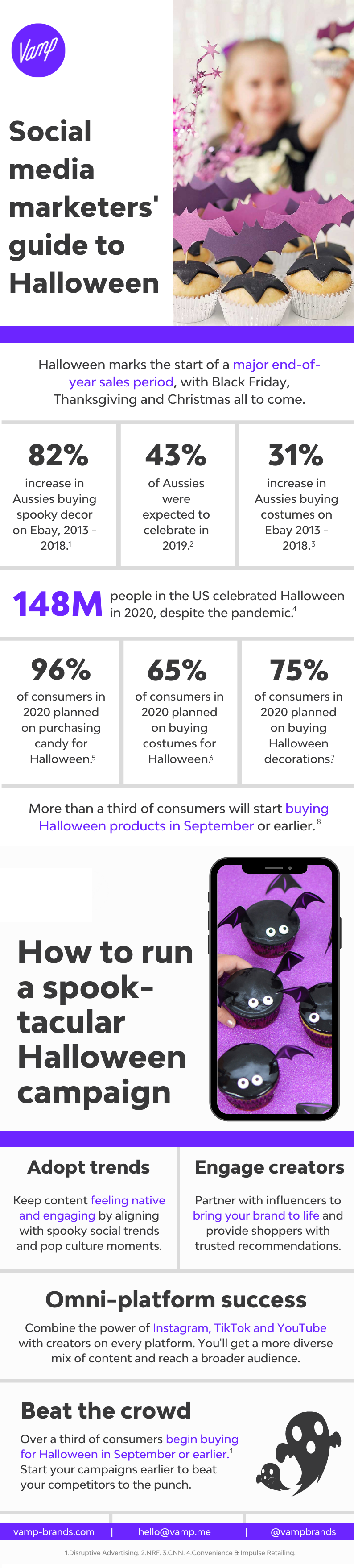 Halloween stats and tips infographic