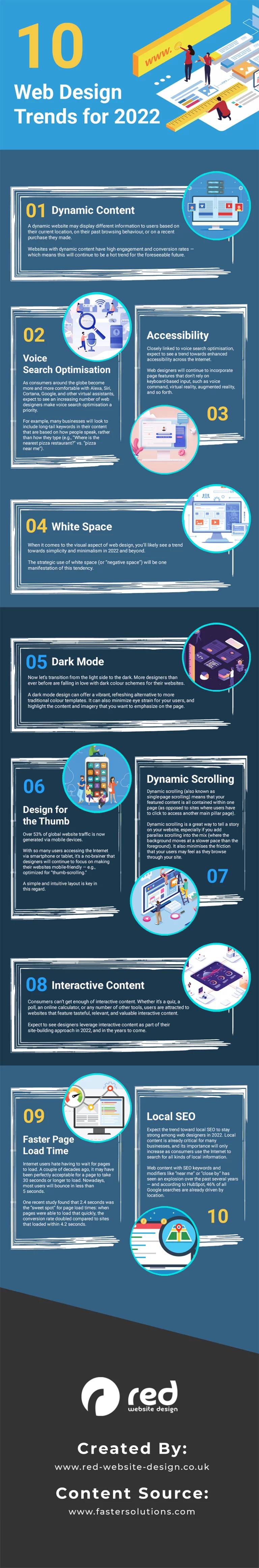 Web Design predictions for 2022