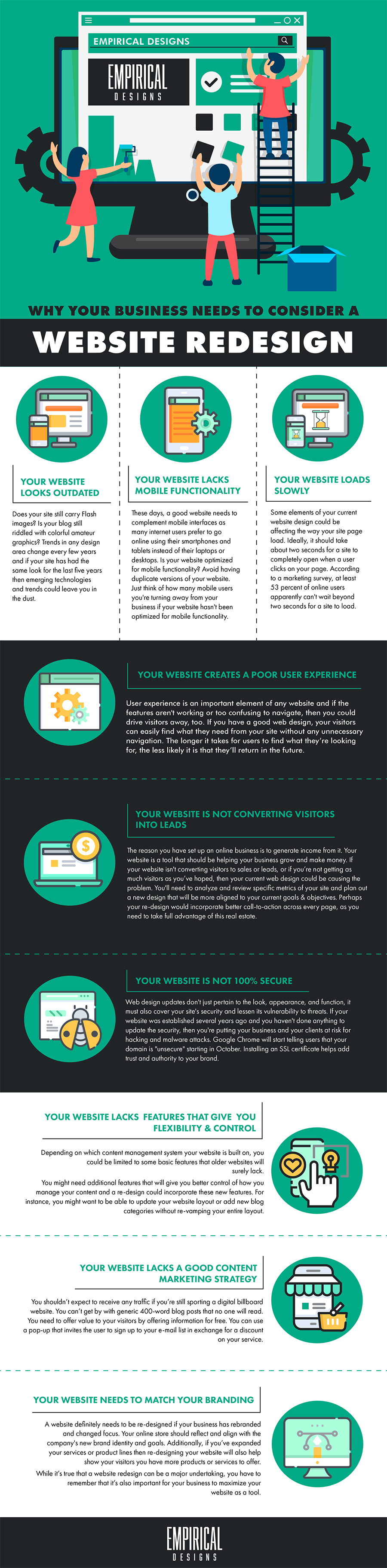 Infographic outlines why you might want to refresh your website