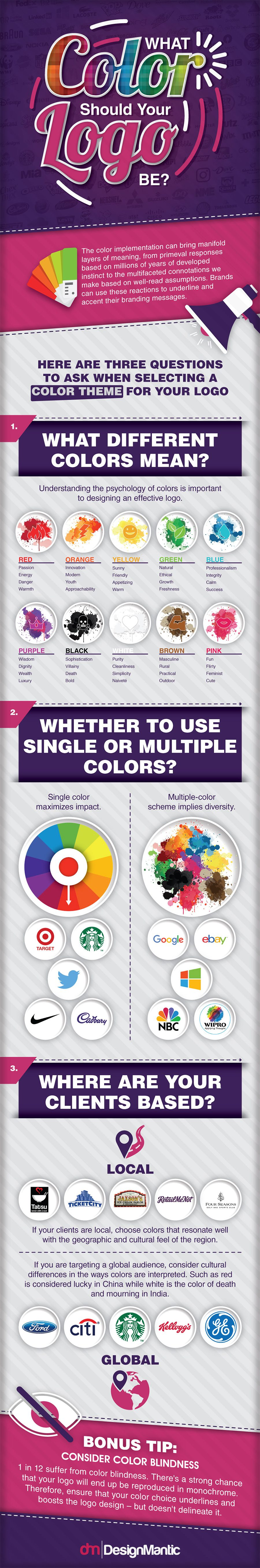 What Color Should Your Logo Be? What Different Colors Mean [Infographic] | Social Media Today