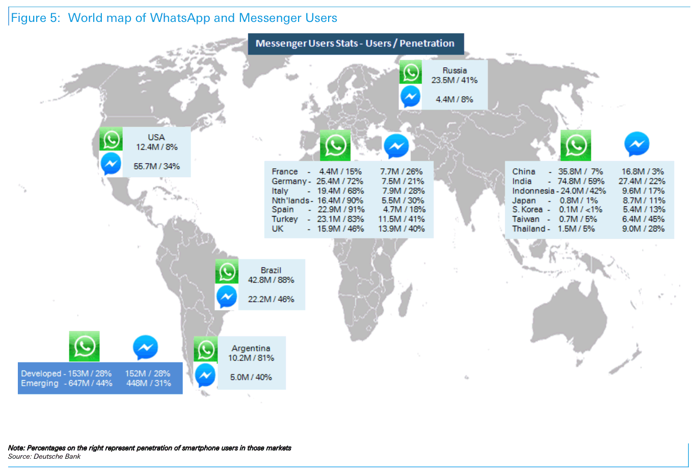 A world map showing the most popular messaging apps in each region