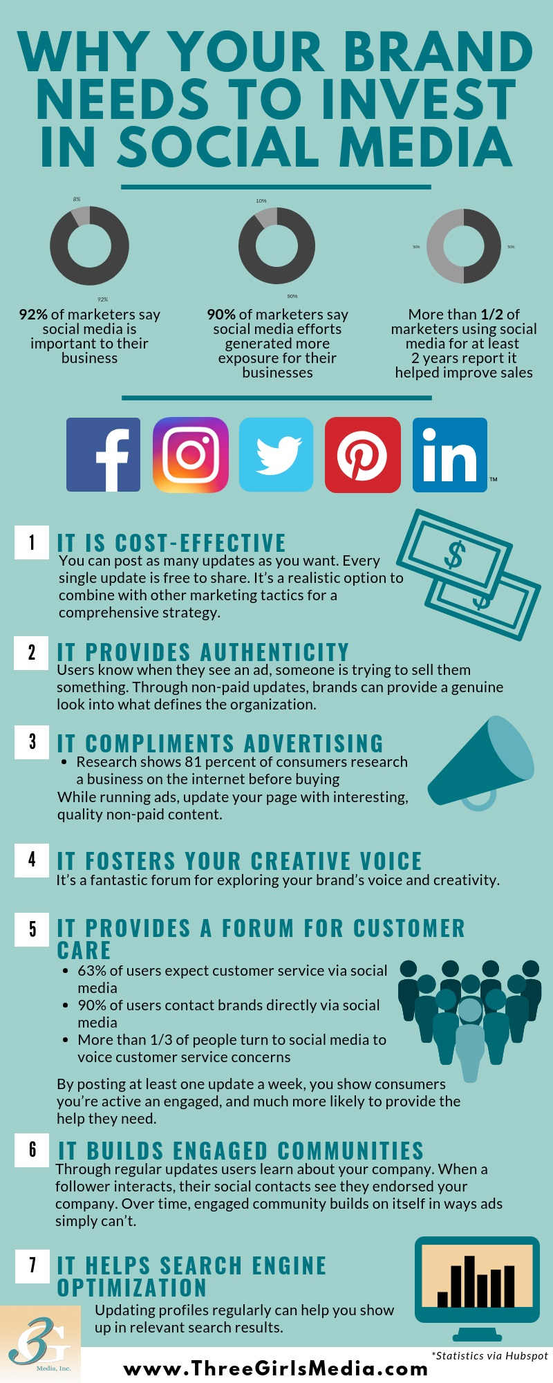 Why you need social infographic