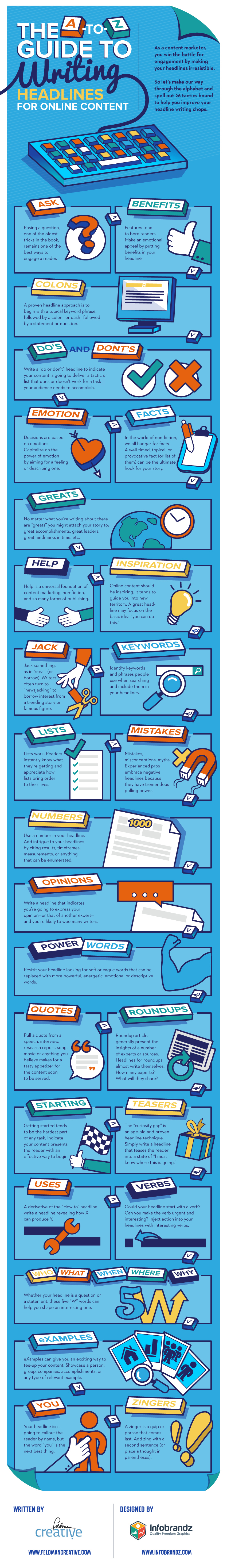 Infographic provides tips on how to write better blog titles