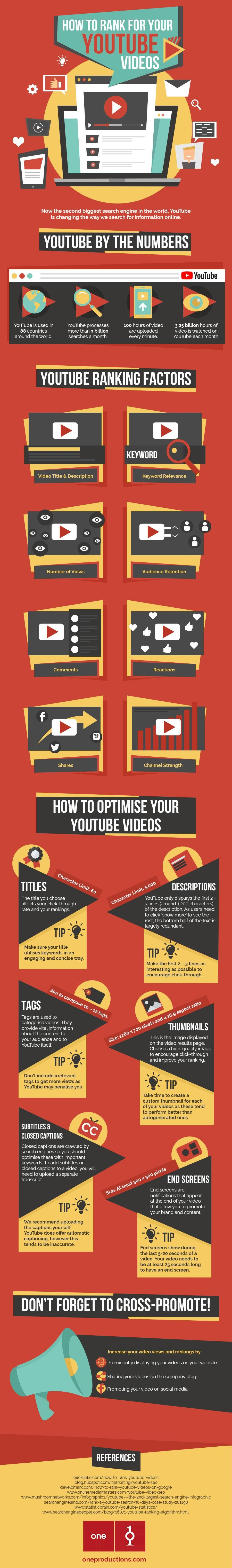 Infographic looks at YouTube SEO factors and usage insights
