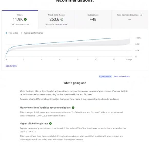 YouTube analytics update