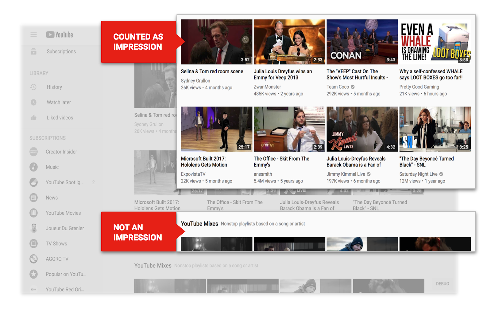YouTube Add New Analytics Tools as Part of Broader YouTube Studio Roll Out | Social Media Today