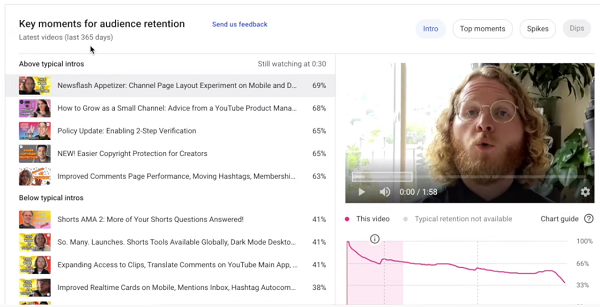 YouTube audience retention stats