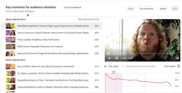 Statistiques de fidélisation de l'audience YouTube